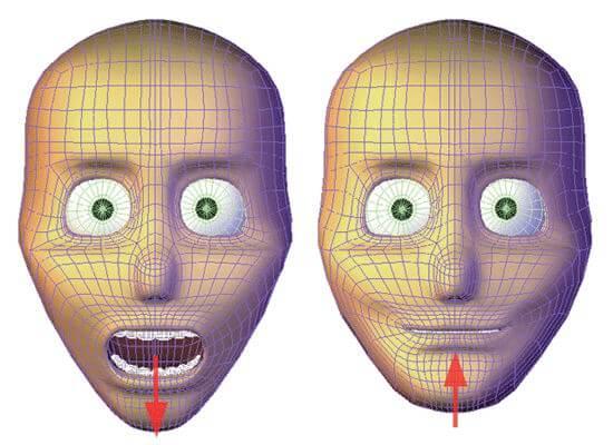 анимирование лица вручную